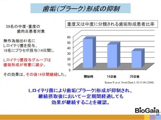 %e7%94%bb%e5%83%8f%ef%bc%93%e3%80%80%e6%ad%af%e5%9e%a2%e5%bd%a2%e6%88%90%e3%81%ae%e6%8a%91%e5%88%b6