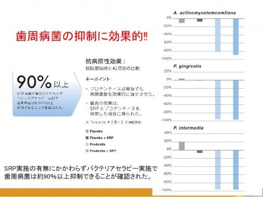%e7%94%bb%e5%83%8f%ef%bc%92%e3%80%80%e6%ad%af%e5%91%a8%e7%97%85%e8%8f%8c%e3%81%ae%e6%8a%91%e5%88%b6